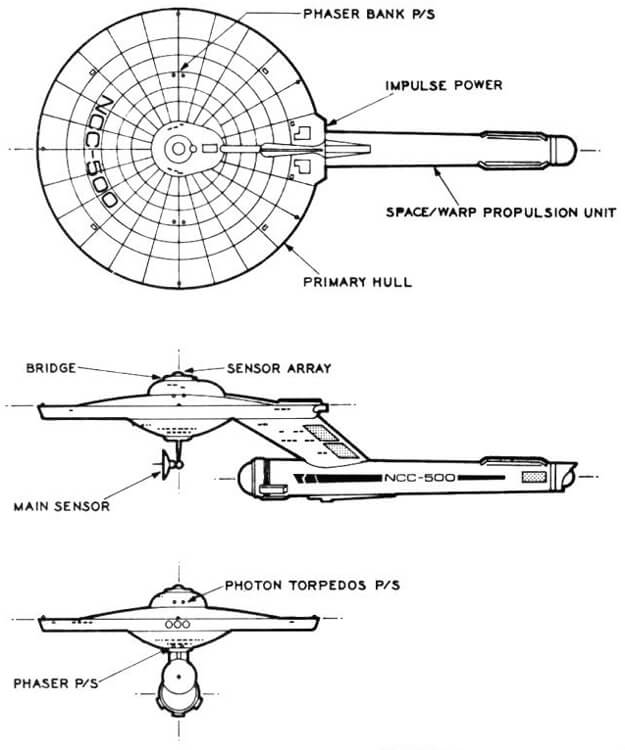 technical manual of the Enterprise